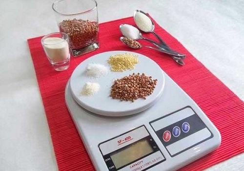 Мерная таблица продуктов